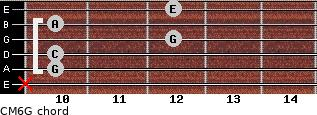 CM6\G for guitar on frets x, 10, 10, 12, 10, 12