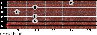 CM6\G for guitar on frets x, 10, 10, 9, 10, 12