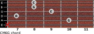 CM6\G for guitar on frets x, 10, 7, 9, 8, 8