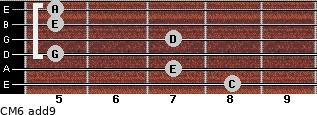 CM6(add9) for guitar on frets 8, 7, 5, 7, 5, 5