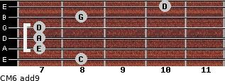 CM6(add9) for guitar on frets 8, 7, 7, 7, 8, 10