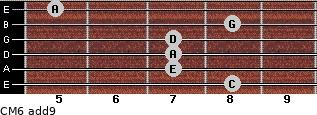 CM6(add9) for guitar on frets 8, 7, 7, 7, 8, 5