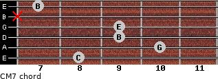 CM7 for guitar on frets 8, 10, 9, 9, x, 7