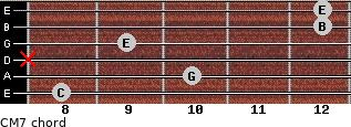 CM7 for guitar on frets 8, 10, x, 9, 12, 12