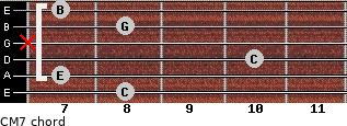 CM7 for guitar on frets 8, 7, 10, x, 8, 7