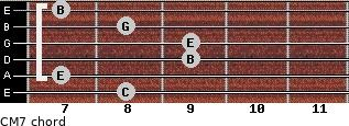 CM7 for guitar on frets 8, 7, 9, 9, 8, 7