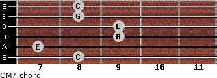 CM7 for guitar on frets 8, 7, 9, 9, 8, 8