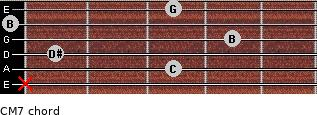 C-(M7) for guitar on frets x, 3, 1, 4, 0, 3