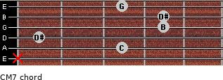 C-(M7) for guitar on frets x, 3, 1, 4, 4, 3