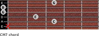 CM7 for guitar on frets x, 3, 2, 0, 0, 3