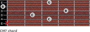 CM7 for guitar on frets x, 3, 2, 4, 0, 3