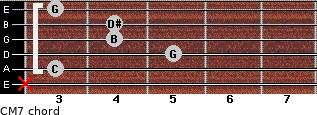 C-(M7) for guitar on frets x, 3, 5, 4, 4, 3