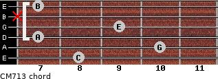CM7/13 for guitar on frets 8, 10, 7, 9, x, 7