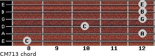 CM7/13 for guitar on frets 8, 12, 10, 12, 12, 12