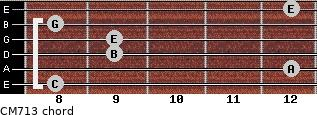 CM7/13 for guitar on frets 8, 12, 9, 9, 8, 12