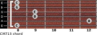 CM7/13 for guitar on frets 8, 12, 9, 9, 8, 8