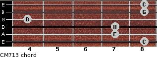 CM7/13 for guitar on frets 8, 7, 7, 4, 8, 8