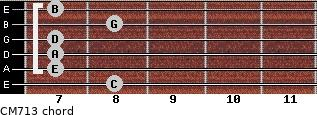 CM7/13 for guitar on frets 8, 7, 7, 7, 8, 7