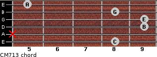 CM7/13 for guitar on frets 8, x, 9, 9, 8, 5