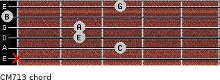 CM7/13 for guitar on frets x, 3, 2, 2, 0, 3