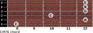 CM7/6 for guitar on frets 8, 12, 10, 12, 12, 12
