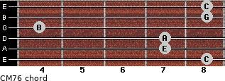 CM7/6 for guitar on frets 8, 7, 7, 4, 8, 8