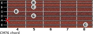 CM7/6 for guitar on frets 8, x, 5, 4, 5, 5