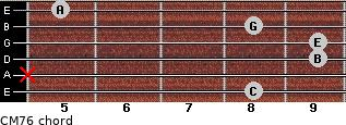 CM7/6 for guitar on frets 8, x, 9, 9, 8, 5