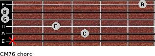 CM7/6 for guitar on frets x, 3, 2, 0, 0, 5