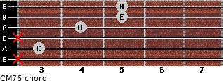 CM7/6 for guitar on frets x, 3, x, 4, 5, 5