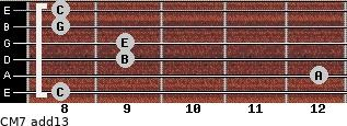 CM7(add13) for guitar on frets 8, 12, 9, 9, 8, 8