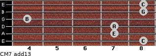 CM7(add13) for guitar on frets 8, 7, 7, 4, 8, 8