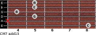 CM7(add13) for guitar on frets 8, x, 5, 4, 5, 5