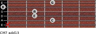 CM7(add13) for guitar on frets x, 3, 2, 2, 0, 3
