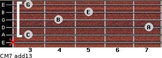 CM7(add13) for guitar on frets x, 3, 7, 4, 5, 3