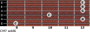 CM7(add6) for guitar on frets 8, 12, 10, 12, 12, 12