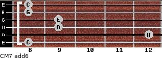 CM7(add6) for guitar on frets 8, 12, 9, 9, 8, 8