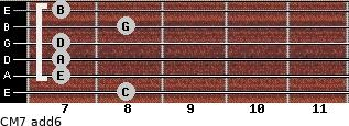 CM7(add6) for guitar on frets 8, 7, 7, 7, 8, 7