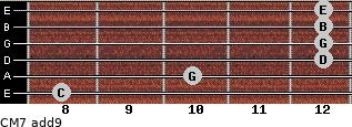 CM7(add9) for guitar on frets 8, 10, 12, 12, 12, 12