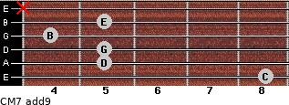 CM7(add9) for guitar on frets 8, 5, 5, 4, 5, x