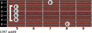 CM7(add9) for guitar on frets 8, 5, 5, 5, 5, 7