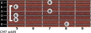 CM7(add9) for guitar on frets 8, 5, 5, 7, 5, 7