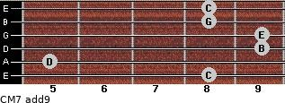 CM7(add9) for guitar on frets 8, 5, 9, 9, 8, 8