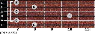 CM7(add9) for guitar on frets 8, 7, 10, 7, 8, 7