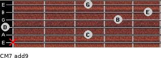 CM7(add9) for guitar on frets x, 3, 0, 4, 5, 3