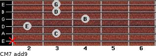 CM7(add9) for guitar on frets x, 3, 2, 4, 3, 3
