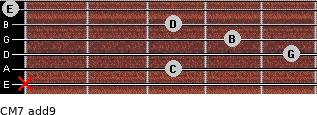 CM7(add9) for guitar on frets x, 3, 5, 4, 3, 0