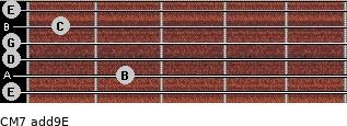 CM7(add9)\E for guitar on frets 0, 2, 0, 0, 1, 0