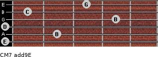 CM7(add9)\E for guitar on frets 0, 2, 0, 4, 1, 3