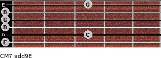 CM7(add9)\E for guitar on frets 0, 3, 0, 0, 0, 3